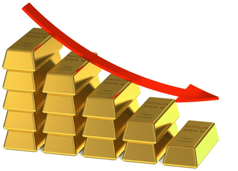 Gold Price Dropped Drastically- Big-Time Opportunity for Investors